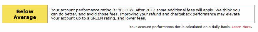 clickbank below average rating